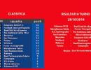 Calcio: Valdiano, 9 punti in tre gare e la classifica ora sorride. Travolto l'Ariano