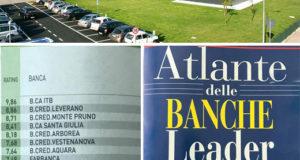 """La Banca Monte Pruno seconda in Italia tra le BCC """"creatori di valori"""""""