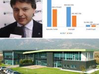2017 da record per la Banca Monte Pruno. Intervista al Vice Direttore Area Mercato Antonio Pandolfo