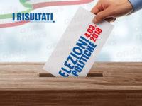 Elezioni politiche 2018. Risultati senato Vallo di Diano