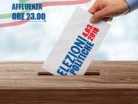 Elezioni politiche 2018 – Affluenza in provincia di Salerno ore 23:00