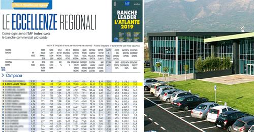 Atlante delle Banche Leader 2019. La Banca Monte Pruno prima BCC in Campania, ventesima in Italia