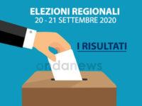 Elezioni Regionali Campania 2020. I risultati dei paesi del Vallo di Diano e del Tanagro