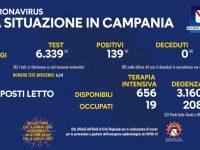 Covid. In Campania zero decessi di pazienti positivi al virus nelle ultime 48 ore